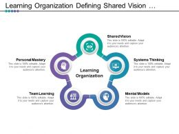 Learning Organization Defining Shared Vision System Thinking Models