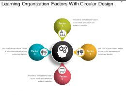 Learning Organization Factors With Circular Design Ppt Images Gallery