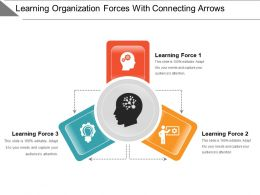 Learning Organization Forces With Connecting Arrows Ppt Icon