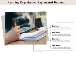 Learning Organization Represented Business Process Continuous Improvement