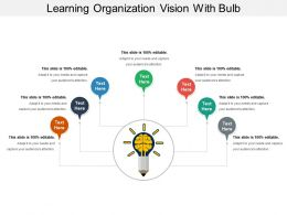 Learning Organization Vision With Bulb Ppt Sample File