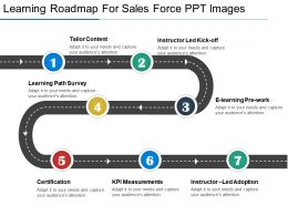 Learning Roadmap For Sales Force Ppt Images