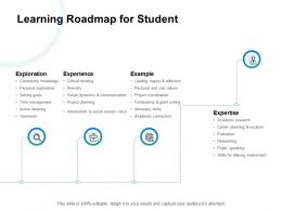 Learning Roadmap For Student Big Data Ppt Powerpoint Presentation Gallery Layout Ideas