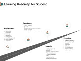 Learning Roadmap For Student Experience Big Data Ppt Powerpoint Presentation Icon Inspiration