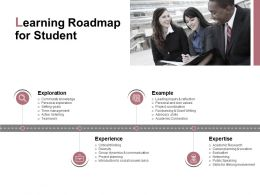 Learning Roadmap For Student Expertise Exploration Ppt Powerpoint Presentation File Examples