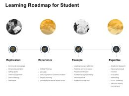 Learning Roadmap For Student Exploration Ppt Powerpoint Presentation Pictures Designs