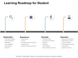 Learning Roadmap For Student Ppt Powerpoint Presentation Slides