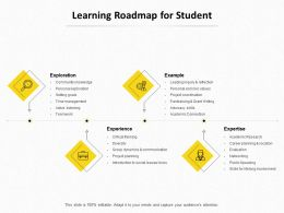 Learning Roadmap For Student Ppt Powerpoint Presentation Summary