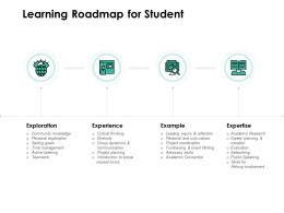 Learning Roadmap For Student Social Teamwork Ppt Powerpoint Presentation Show Styles