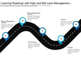 Learning Roadmap With High And Mid Level Management Seminars