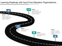 Learning Roadmap With Input From Members Organizational Goals And Business Outcomes
