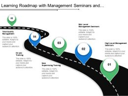 Learning Roadmap With Management Seminars And Supervising Training