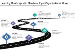 Learning Roadmap With Members Input Organizational Goals And Business Outcomes From Learning