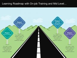 Learning Roadmap With On-Job Training And Mid Level Management Seminars