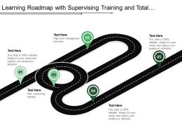 Learning Roadmap With Supervising Training And Total Quality Management