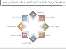 Learning Solutions Template Powerpoint Slide Design Templates
