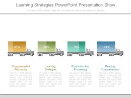 Learning Strategies Powerpoint Presentation Show