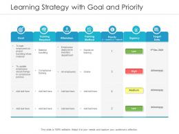 Learning Strategy With Goal And Priority