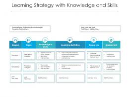 Learning Strategy With Knowledge And Skills