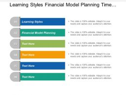 Learning Styles Financial Model Planning Time Management Skills Cpb