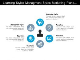 Learning Styles Management Styles Marketing Plans Resource Management Cpb