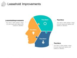 Leasehold Improvements Ppt Powerpoint Presentation File Information Cpb