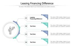 Leasing Financing Difference Ppt Powerpoint Presentation Professional Designs Download Cpb