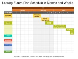 Leasing Future Plan Schedule In Months And Weeks