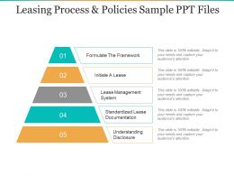Leasing Process And Policies Sample Ppt Files