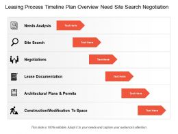 Leasing Process Timeline Plan Overview Need Site Search Negotiation