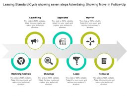 Leasing Standard Cycle Showing Seven Steps Advertising Showing Move In Follow Up