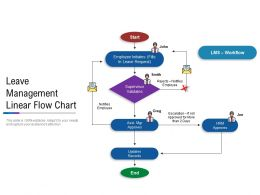 Leave Management Linear Flow Chart