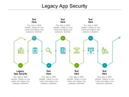 Legacy App Security Ppt Powerpoint Presentation Inspiration Infographic Template Cpb