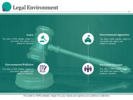 Legal Environment Laws Government Policies Government Agencies Pressure Groups