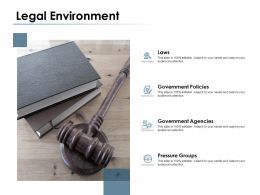 Legal Environment Laws Ppt Powerpoint Presentation Pictures Layout Ideas
