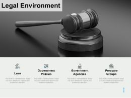 Legal Environment Policies Ppt Powerpoint Presentation Backgrounds