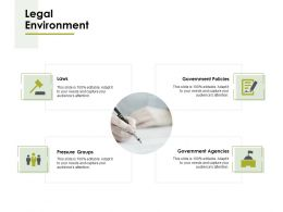 Legal Environment Ppt Powerpoint Presentation Model Microsoft