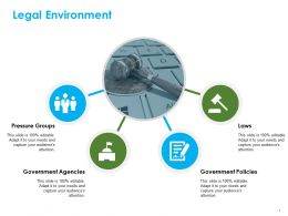 Legal Environment Ppt Summary Graphic Images