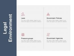 Legal Environment Pressure Groups Ppt Powerpoint Presentation Show Clipart Images