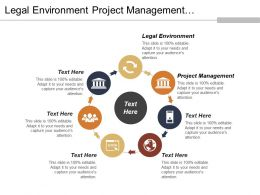 Legal Environment Project Management Organizational Behavior Collections Management Cpb