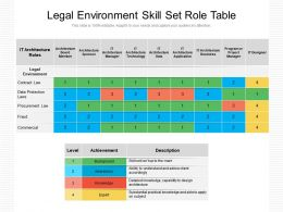 Legal Environment Skill Set Role Table