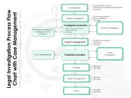 Legal Investigation Process Flow Chart With Case Management