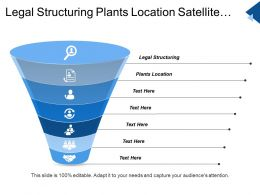 Legal Structuring Plants Location Satellite Location International Location