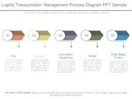 Legality Transportation Management Process Diagram Ppt Sample