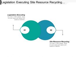 Legislation Executing Site Resource Recycling Releases Transtint Disposal