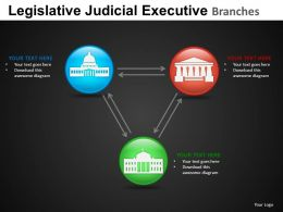 legislative_judicial_powerpoint_presentation_slides_db_Slide02