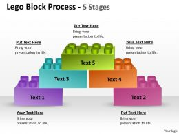 Lego Block Process 5 Stages