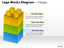 Lego Blocks Diagram 3 Stages