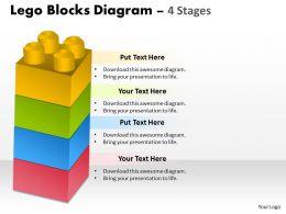 Lego Blocks Diagram 4 Stages