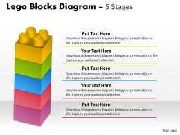 Lego Blocks Diagram 5 Stages